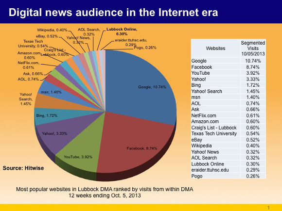 Digital_news_Audience_portada