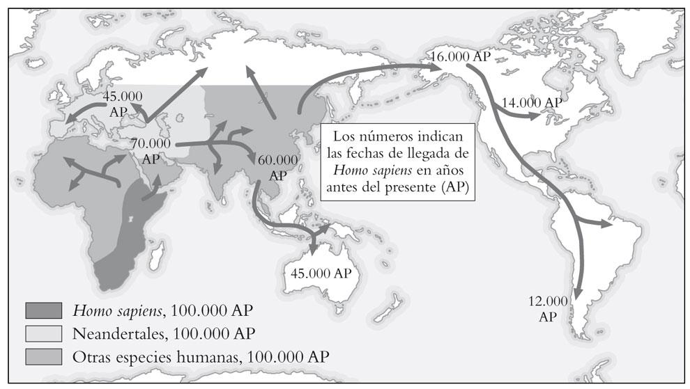Homo Sapiens conquista el planeta